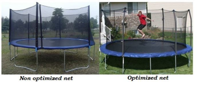 this is a comparison of non-optimized and optimized safety nets